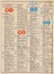 1977-10-24a Luni Tv