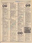 1977-10-30a Duminica Tv