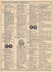1977-10-30b Duminica Radio