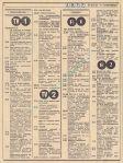 1977-11-01a Marti Tv