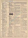 1977-11-01b Marti Radio