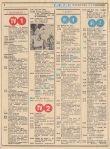 1977-11-02a Miercuri Tv