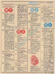 1977-11-04a Vineri Tv